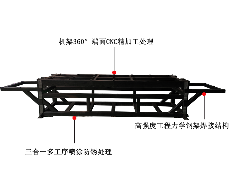 蓝图网带机,一体式钢架结构