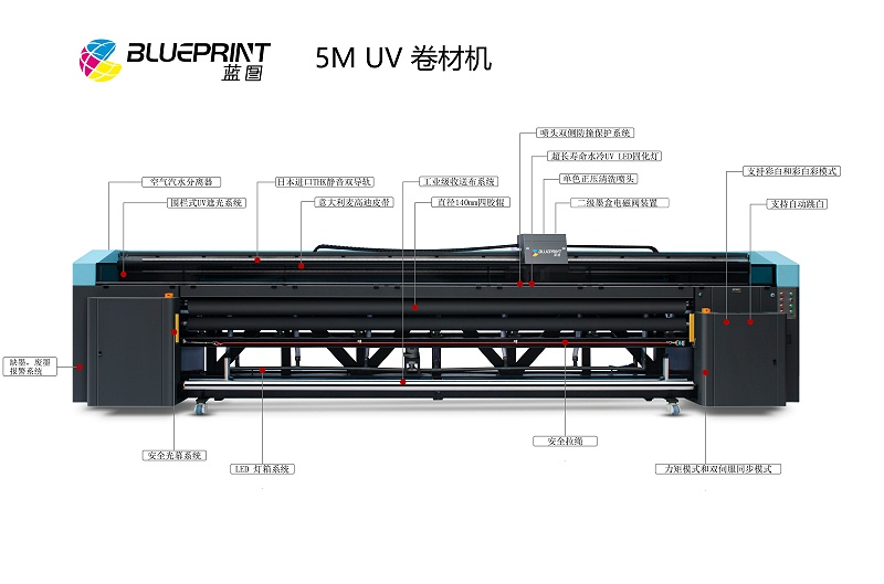 蓝图数码,5米uv卷材机